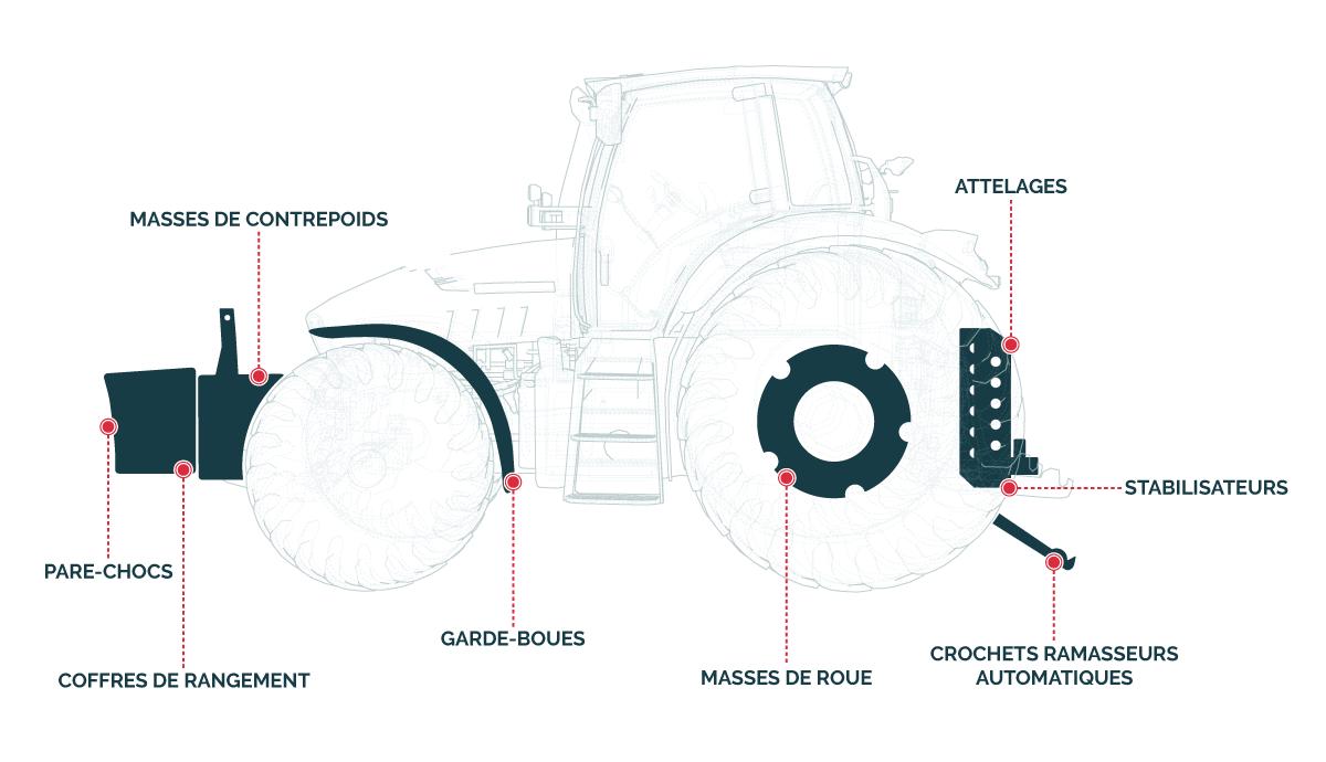 Produits Equipements pour Machines Agricoles | PATEER FRANCE